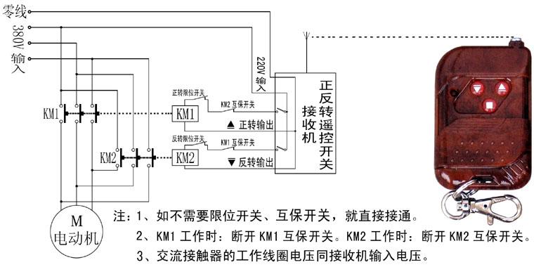 2JKG-3控制三相电动机正反转无线遥控开关(兼锁存开关),由3键发射器和2路锁存简装开关板组成。交流220V供电,开关板控制用户的交流接触器2只(接触器线圈电压220V),实现电动机的正转和反转,控制板尺寸:6661mm。本开关板设有保护电路,如误操作被同时按下正转、反转按键,两路开关均停止工作,以免发生电源短路事故。 3键发射器使用23A型12V电池,外尺寸:583812mm。使用时,距离较远要拉出拉杆天线,距离较近可不拉出。按下键,发出正转的信号;按下键,发出反转的信号